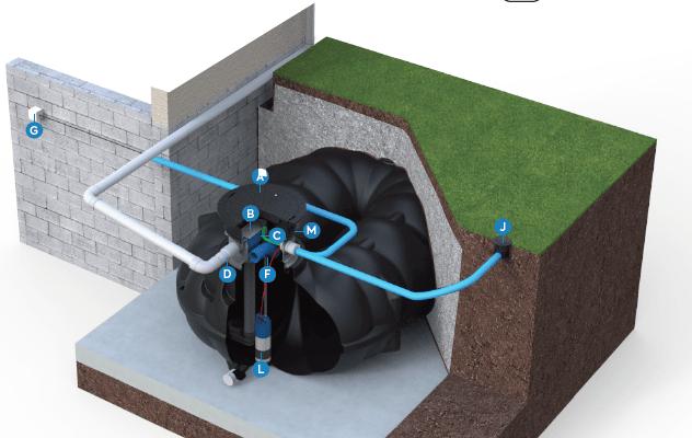 système-recupération-eau